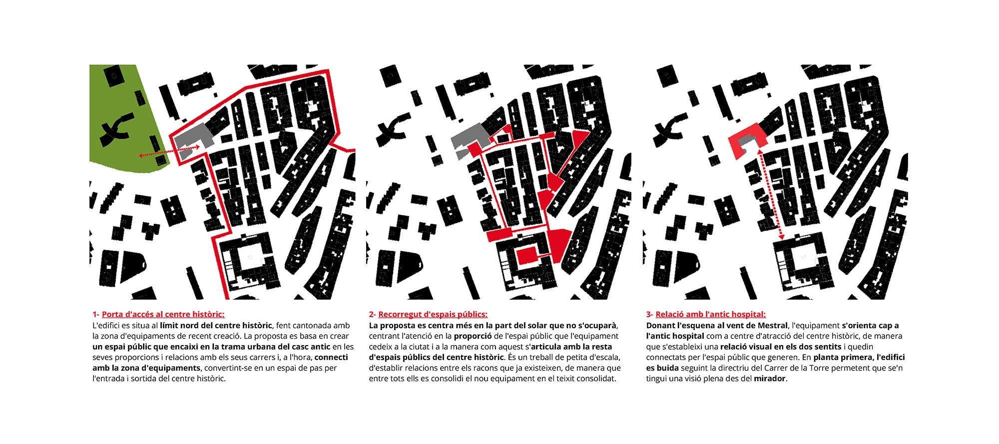 Fem arquitectura equipament per mitjans entitats i joves - Fem arquitectura ...
