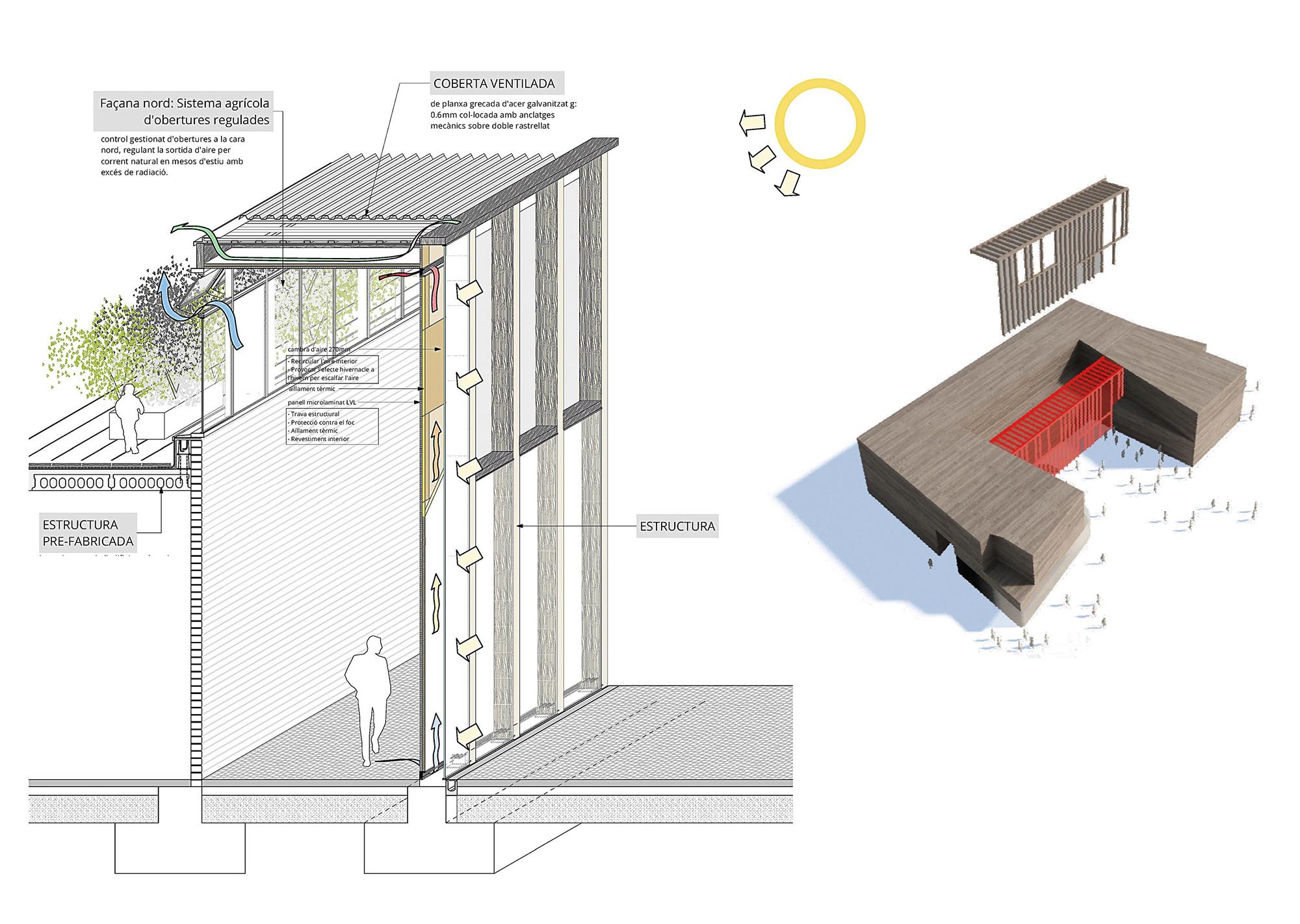 Fem arquitectura edificio para medios entidades y j venes - Fem arquitectura ...